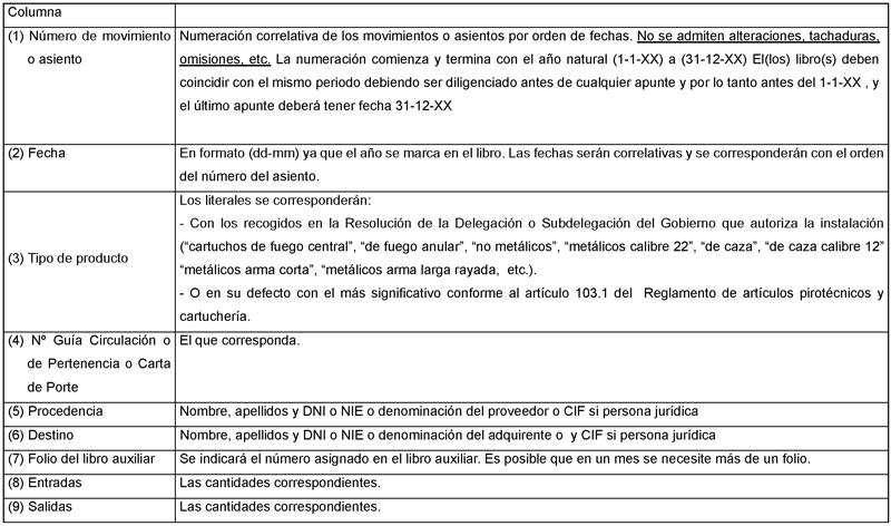 191 C 243 Mo Se Adaptar 225 El Reglamento De Armas A La Directiva